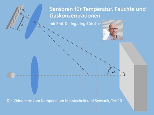 Messen, Prüfen, Kalibrieren und Eichen. Video aus der Reihe Kompendium Messtechnik und Sensorik (Teil 10 )
