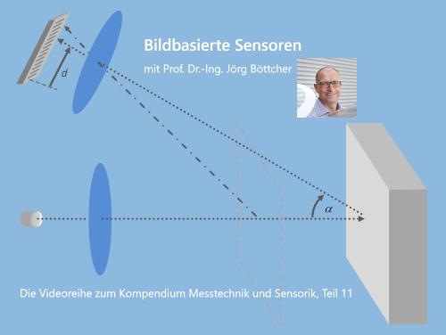 Messen, Prüfen, Kalibrieren und Eichen. Video aus der Reihe Kompendium Messtechnik und Sensorik (Teil 11 )