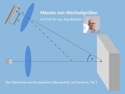 Messen, Prüfen, Kalibrieren und Eichen. Video aus der Reihe Kompendium Messtechnik und Sensorik (Teil 3 )