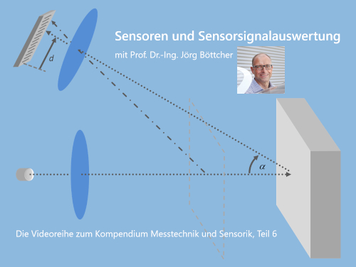 Messen, Prüfen, Kalibrieren und Eichen. Video aus der Reihe Kompendium Messtechnik und Sensorik (Teil 6 )
