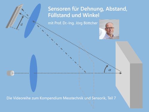 Messen, Prüfen, Kalibrieren und Eichen. Video aus der Reihe Kompendium Messtechnik und Sensorik (Teil 7 )