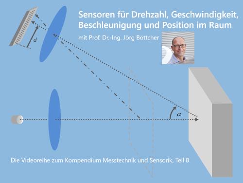 Messen, Prüfen, Kalibrieren und Eichen. Video aus der Reihe Kompendium Messtechnik und Sensorik (Teil 8 )