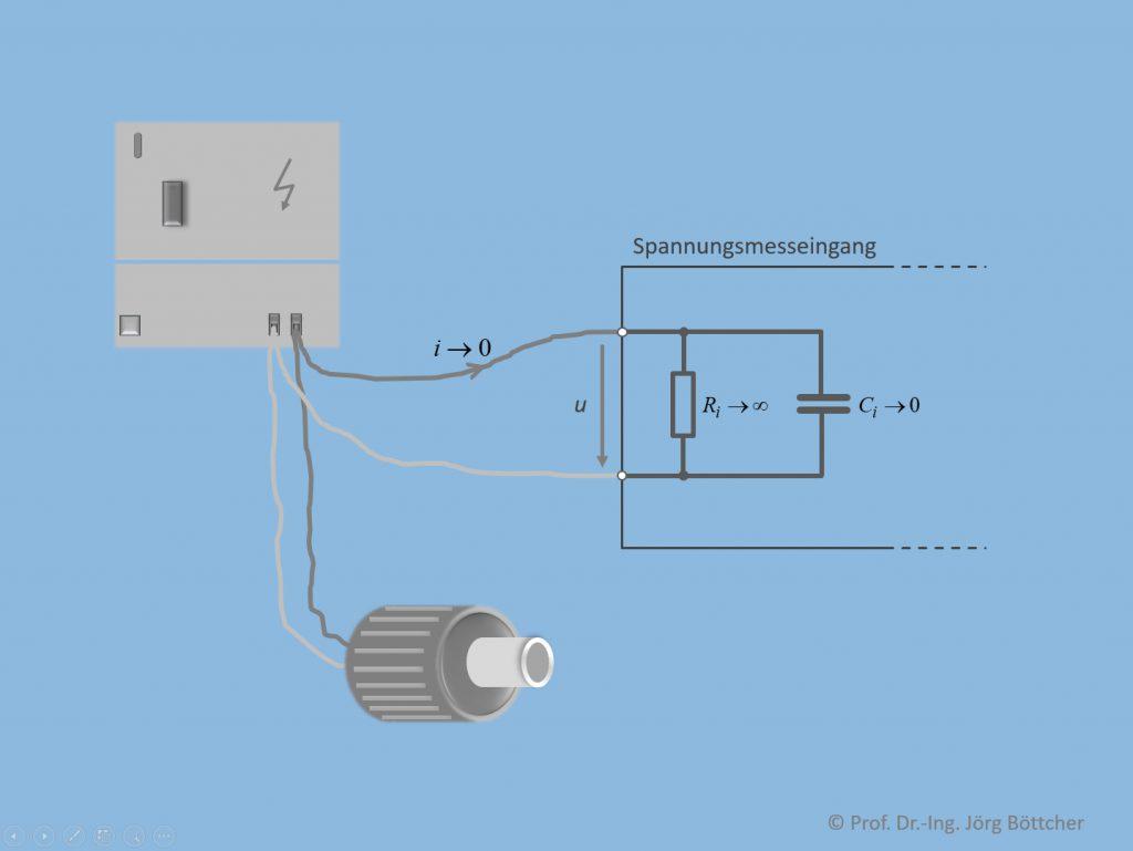 Messen elektrischer Spannungen
