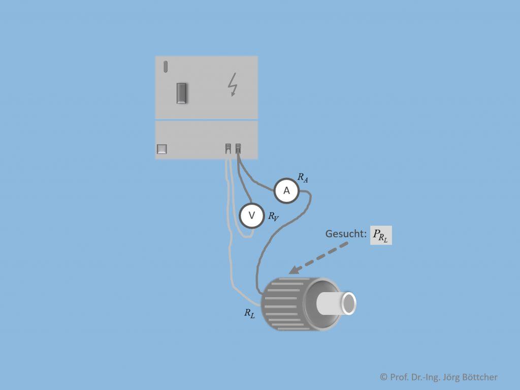Stromrichtige Anschaltung