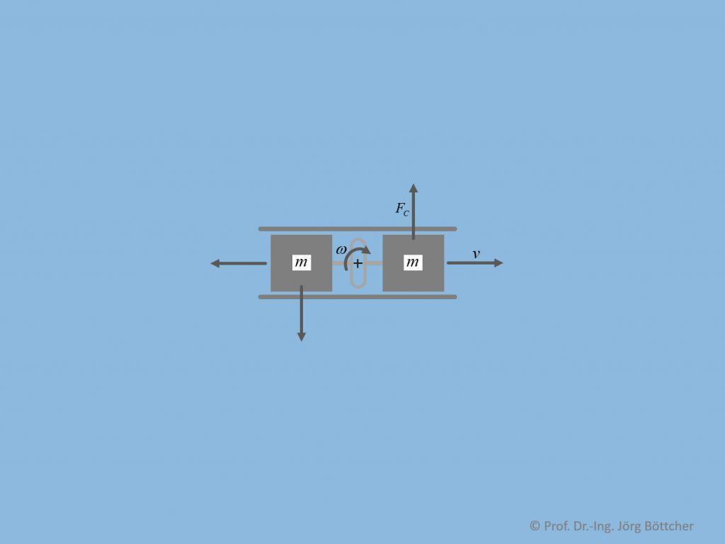 Technische Realisierung beim Drehratensensor