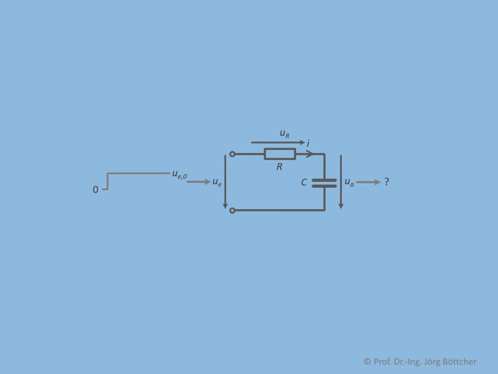 Berechnung der Sprungantwort für ein RC-Glied