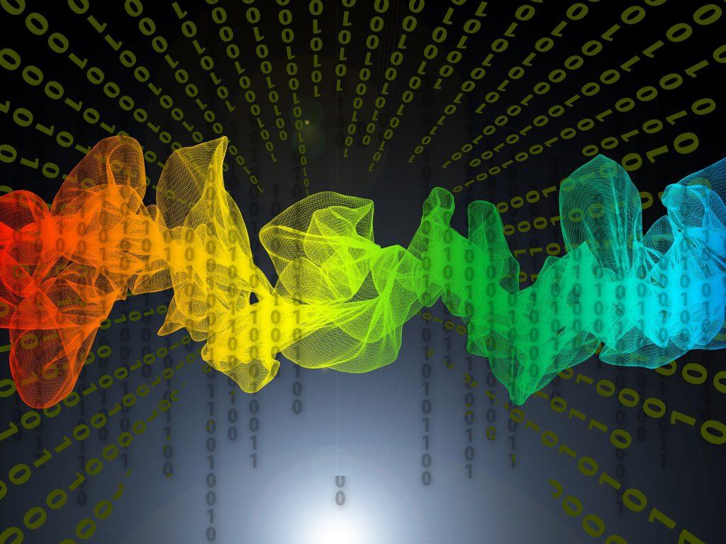 Digitale Implementierung von Reglern